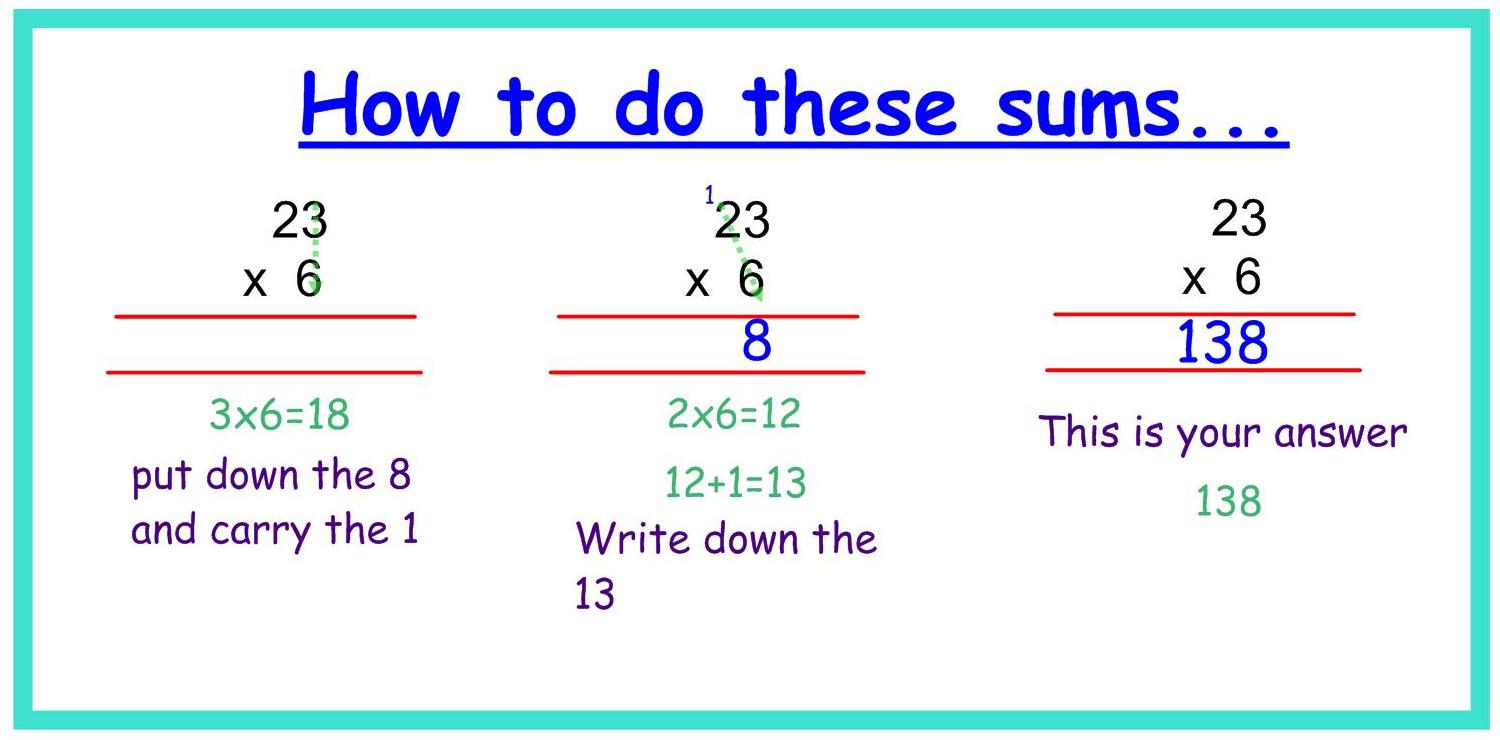 Multiplying One Digit By Two Digits - Lessons - Tes Teach